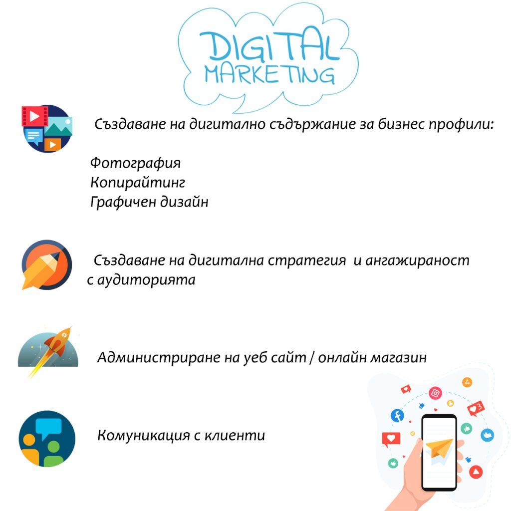 Дигитални услуги и онлайн поддръжка